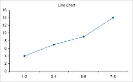 Metrics: Balancing Stats and Stories